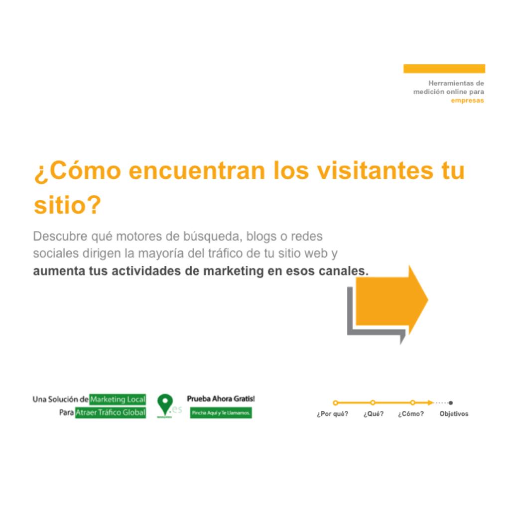 ¿Como encuentran los visitantes tu sitio?