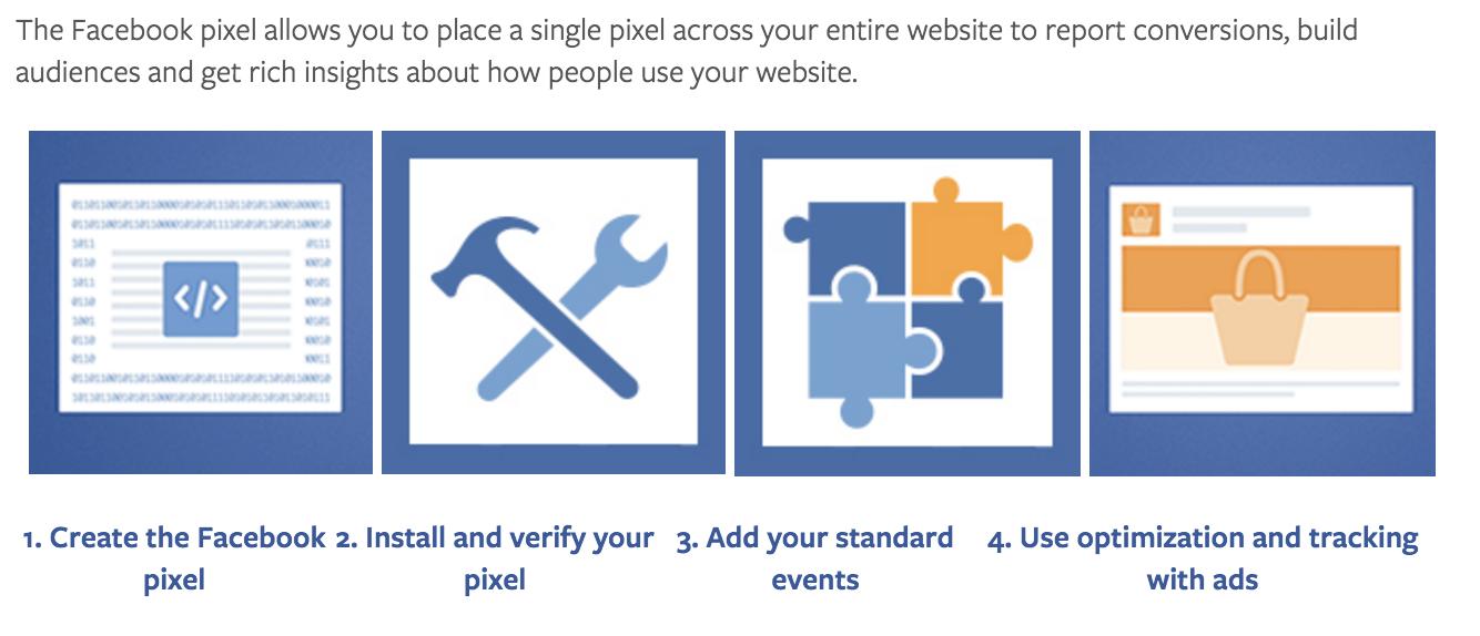 Configurar un pixel de conversión de facebook