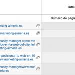 Post Más Visitado de la Semana en Marketing-Almeria.es