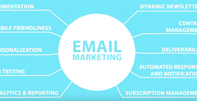 Email Marketing - Primeros Pasos