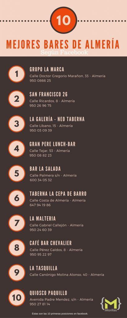 los Mejores bares de almeria 2016-2017