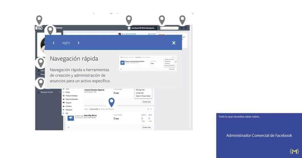 alt text Navegación rápida Navegación rápida a herramientas de creación y administración de anuncios para un activo específico.
