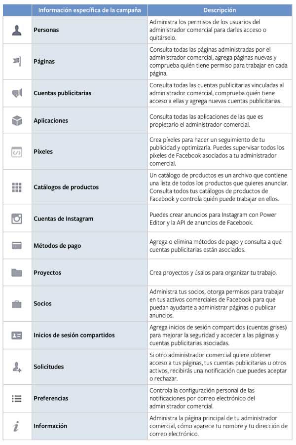 Funcionalidades para un usuario administrador