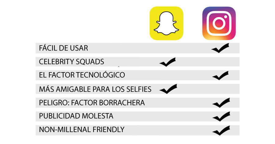 snapchat-vs-instagram