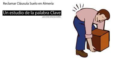 Reclamar Cláusula Suelo en Almería - Un estudio de la palabra Clave